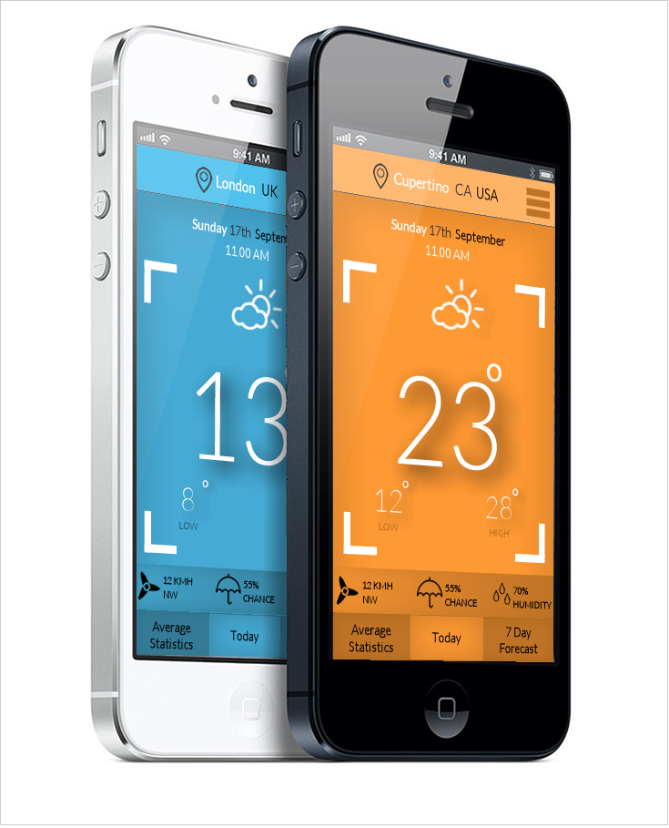 iOS7 Geo-Location Based Weather App
